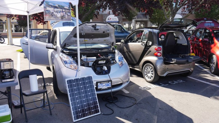 Electric Vehicles Emergency Power Backup