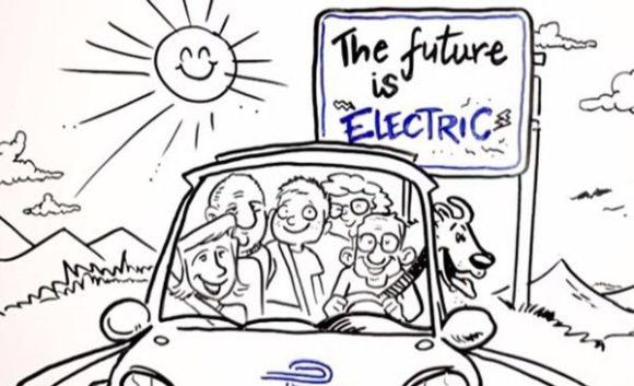 future_electric_olympauto_com